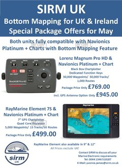 Package Offers for Bottom Mapping - ID:117207